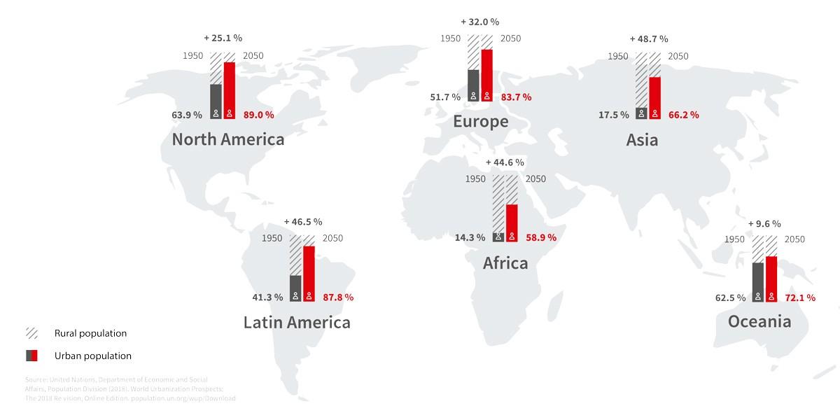 Megatrend-Urbanisierung_Weltweiter-Trend_RGB-01_EN